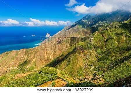 Coast Of Ocean With Mountain
