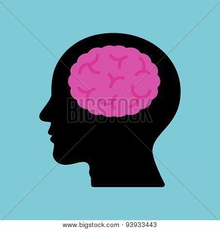 Brain Think Head