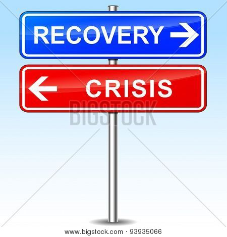 Recovery Or Crisis Choice