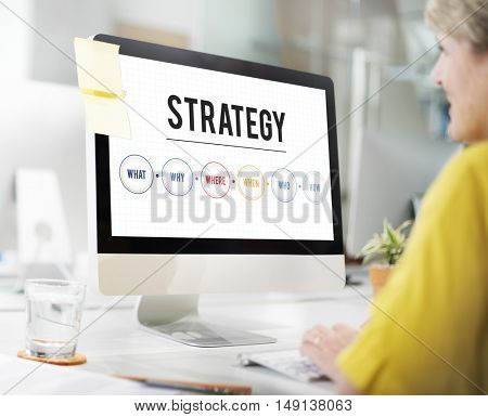 Plan Problem Solving Strategy Concept