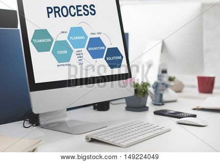 Business Plan Strategy Development Process Graphic Concept