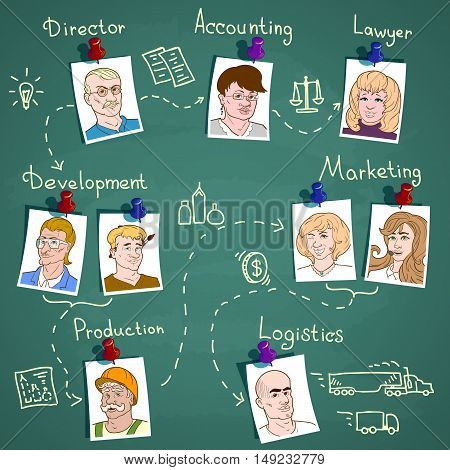 Business team Infographics with pictures of office employees departments icons and arrows on chalkboard background vector illustration