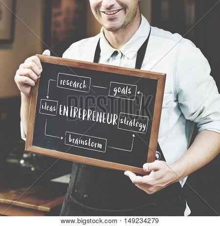 Startup Business Entrepreneurship Ideas Concept