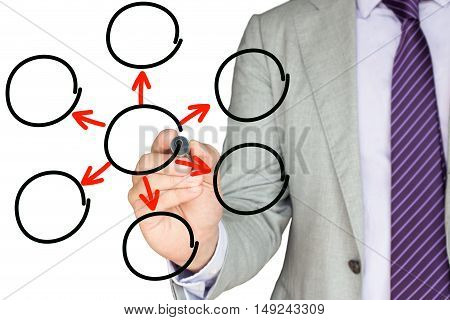 Businessman completing a circular empty flowchart with six circles and arrows pointing outwards from the center