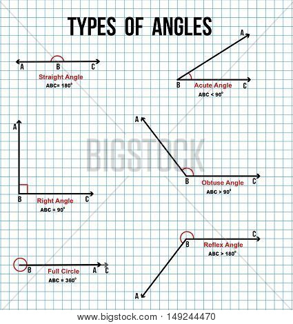 Types Of Angles On Math Paper