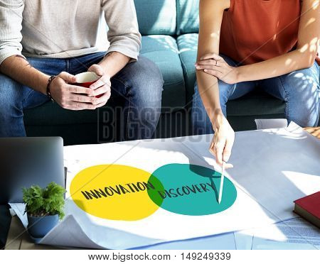 Innovation Discovery Ideas Motivation Circles Concept