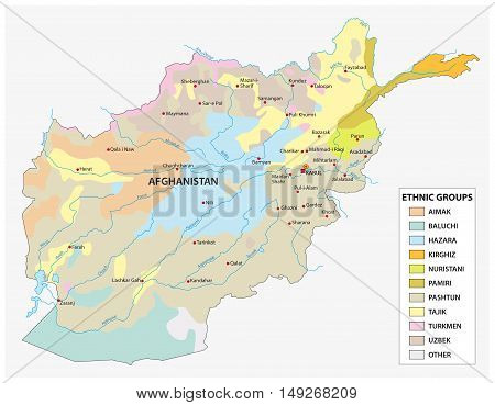 vector map of the ethnic groups in afghanistan