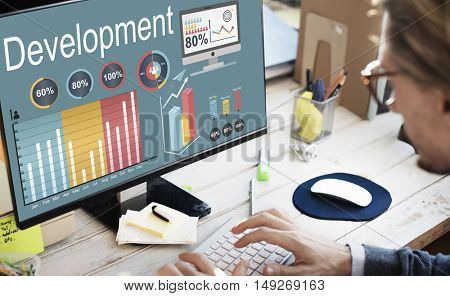 Development Financial Improvement Management Concept
