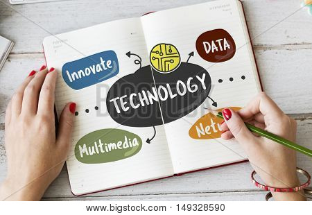 Technology Innovate Data Network Multimedia Words Graphic Concept