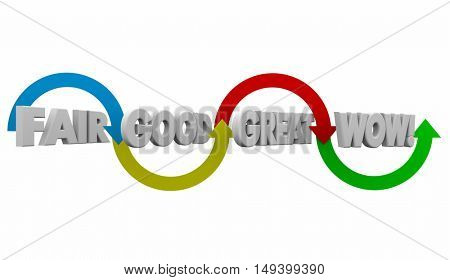 Fair Good Great Wow Arrows Grading Evaluation 3d Illustration