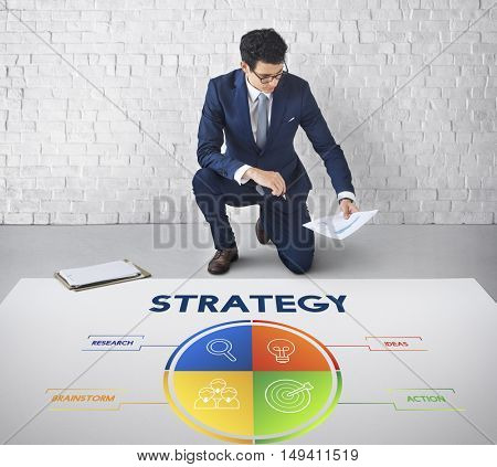 Strategy Business Plan Development Concept