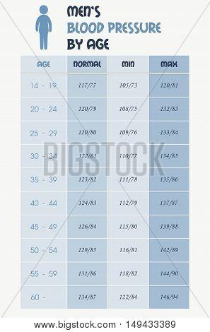 Men's blood pressure chart table - blue design