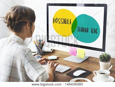 Possible Think Big Leadership Ideas Motivation Concept