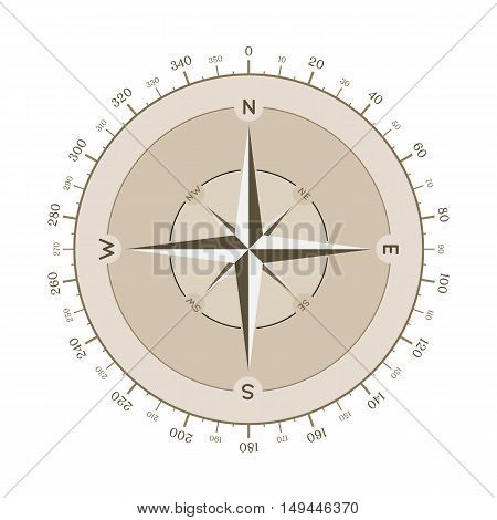 Compass illustration in flat style isolated on white background. Compass rose displays orientation: North South East West with angles up to 360 degrees.