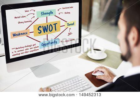 SWOT Marketing Branding Planning Strategy Concept