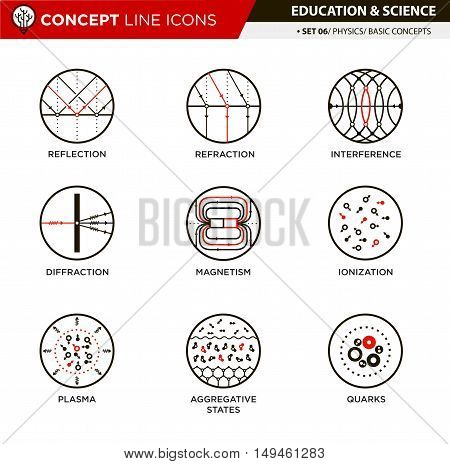 Physic basic concepts line icons in white isolated background used for school and university education and document decoration, create by vector
