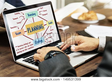 Planning Marketing Branding Strategy Concept