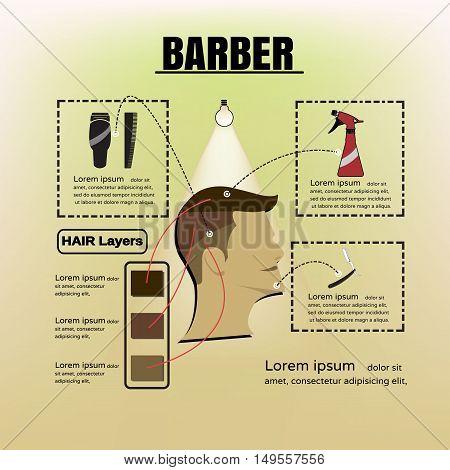 Barber Shop Logo. Barber Shop icon. Barber Shop illustration.Barber Shop poster.