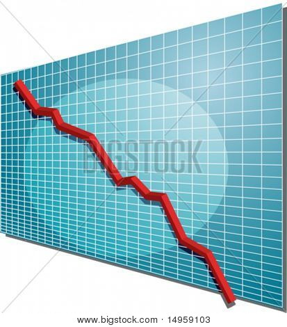 Financial line chart on grid background, going down