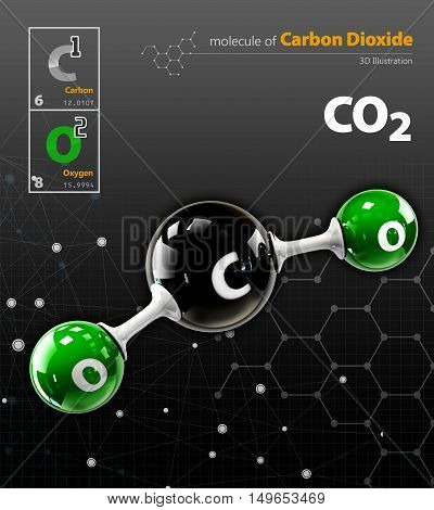 Illustration Of Carbon Dioxode Molecule Isolated Black Background