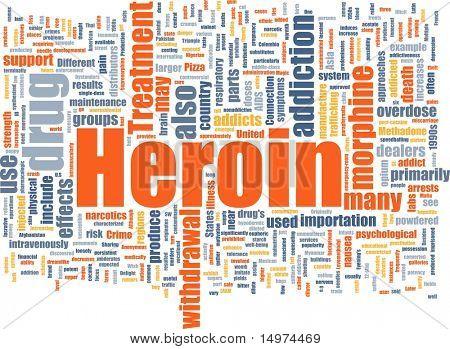 Word cloud concept illustration of heroin drug