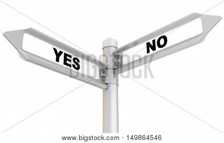 YES or NO. Road sign. Waymark with inscriptions