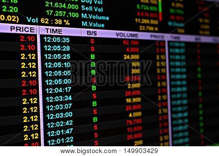 Business or finance background : Display of stock market or stock exchange data on monitor, stock market or stock exchange chart