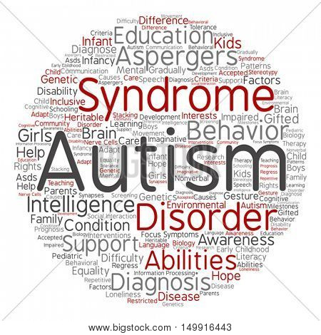 Vector concept conceptual childhood autism syndrome symptoms or disorder abstract round word cloud isolated on background