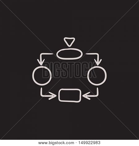 System parts vector sketch icon isolated on background. Hand drawn System parts icon. System parts sketch icon for infographic, website or app.