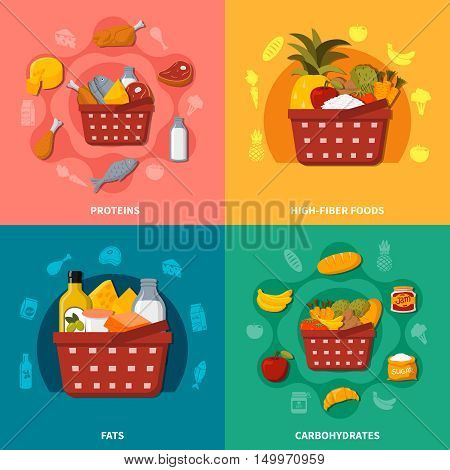 Supermarket food square composition with basket symbols meal icons proteins high fiber fats carbohydrates vector illustration