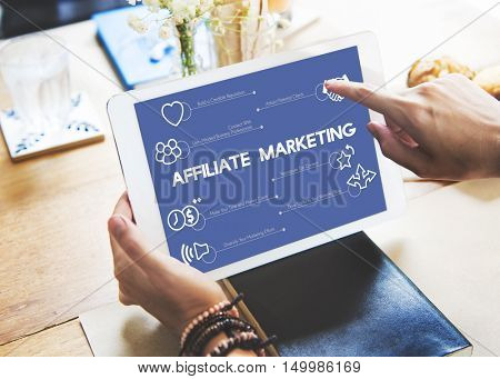 Device Affiliate Marketing Business Concept