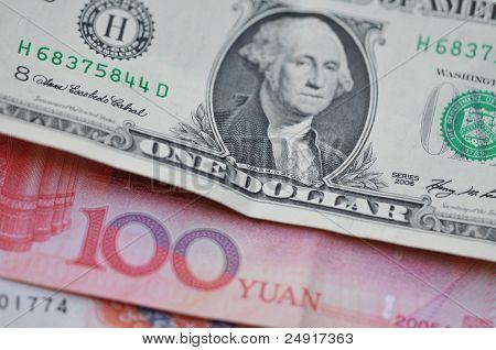 Yuan and Dollar