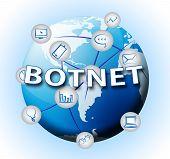 Botnet Illegal Scam Network Fraud 2D Illustration poster