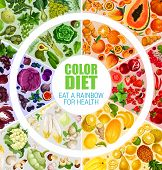 Color Diet On All Days Poster. Motto Eat Rainbow For Health. Benefits Of Eating Multiple Colored Fru poster