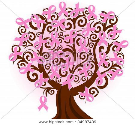 Vector Illustration Of A Breast Cancer Pink Ribbon Tree