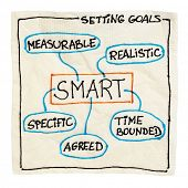 SMART (Specific, Measurable, Agreed, Realistic, Time-bound) goal setting concept - sketch on a cockt