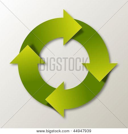 nature cycle diagram