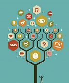 Web Marketing Business Tree Plan