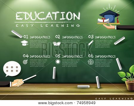 Education Infographic Design With Blackboard Elements