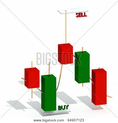Business graph and chart japan candle