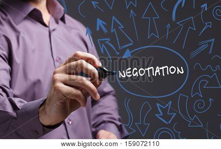 Technology, Internet, Business And Marketing. Young Business Man Writing Word: Negotiation