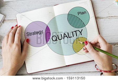 Improve Increase Quality Goals Concept
