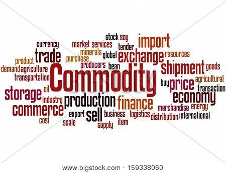 Commodity, Word Cloud Concept 2