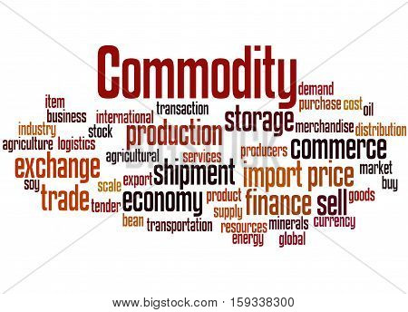 Commodity, Word Cloud Concept 5