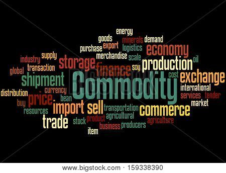 Commodity, Word Cloud Concept 6