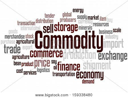 Commodity, Word Cloud Concept 7