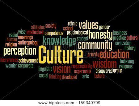 Culture, Word Cloud Concept 4