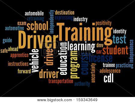 Driver Training, Word Cloud Concept 6