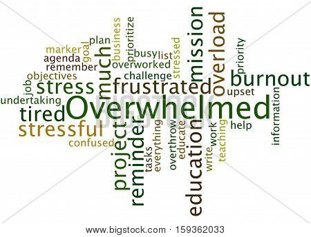Overwhelmed, Word Cloud Concept 7