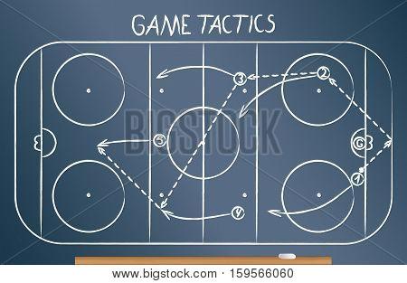Hockey tactics scheme drawn on the blackboard in chalk template playbook